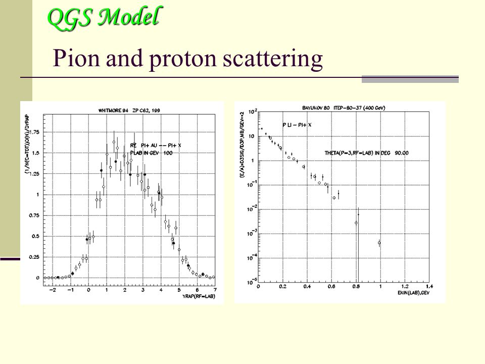 Pion and proton scattering QGS Model