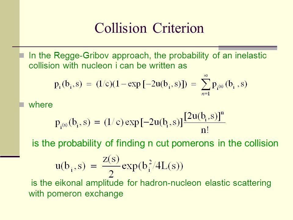 Chiral Invariant Phase Space (CHIPS) Origin: M.V.