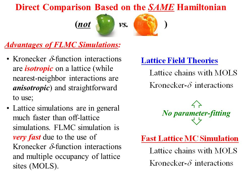 Direct Comparison Based on the SAME Hamiltonian (not vs.
