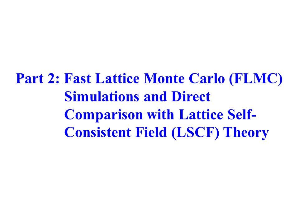 Part 2: Fast Lattice Monte Carlo (FLMC) Simulations and Direct Comparison with Lattice Self- Consistent Field (LSCF) Theory