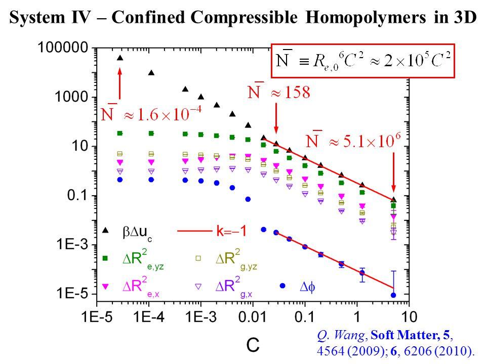Q. Wang, Soft Matter, 5, 4564 (2009); 6, 6206 (2010).