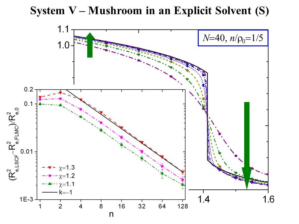 N  40, n  0  1  5 System V – Mushroom in an Explicit Solvent (S)