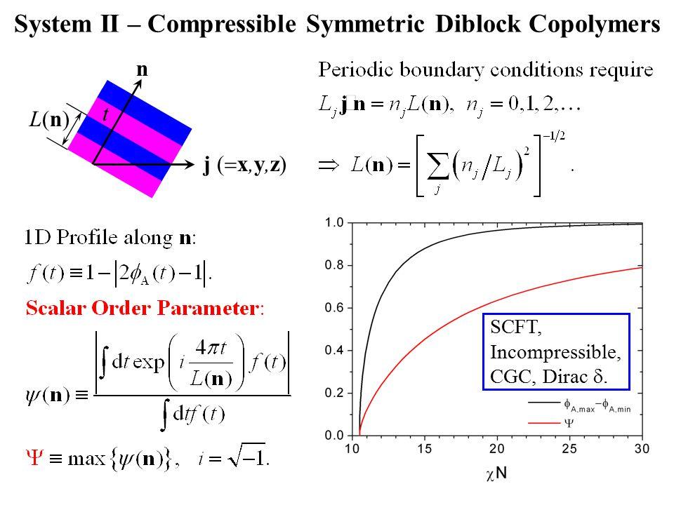 L(n)L(n) j (  x,y,z) n t System II – Compressible Symmetric Diblock Copolymers SCFT, Incompressible, CGC, Dirac .