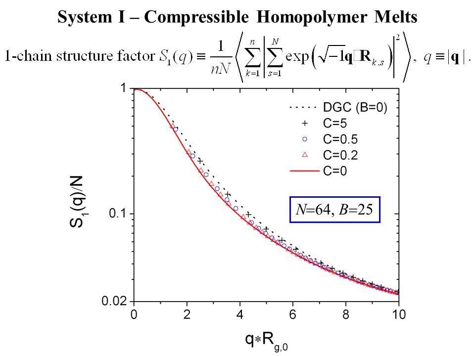 N  64, B  25 System I – Compressible Homopolymer Melts