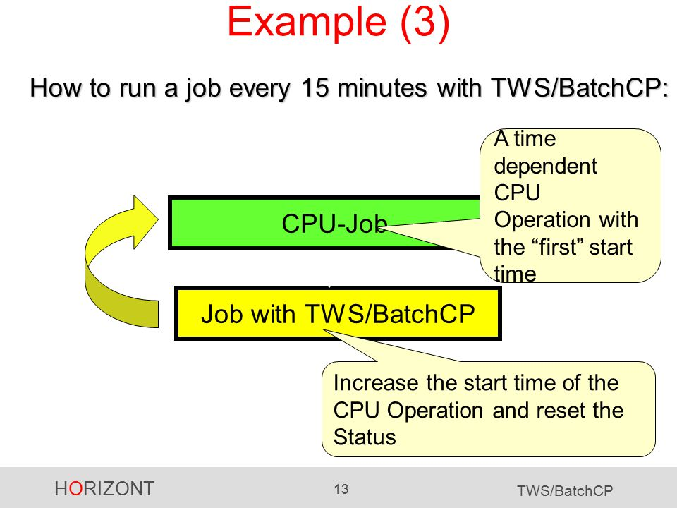 HORIZONT 13 TWS/BatchCP Example (3) Job with TWS/BatchCP CPU-Job Increase the start time of the CPU Operation and reset the Status A time dependent CPU Operation with the first start time How to run a job every 15 minutes with TWS/BatchCP: