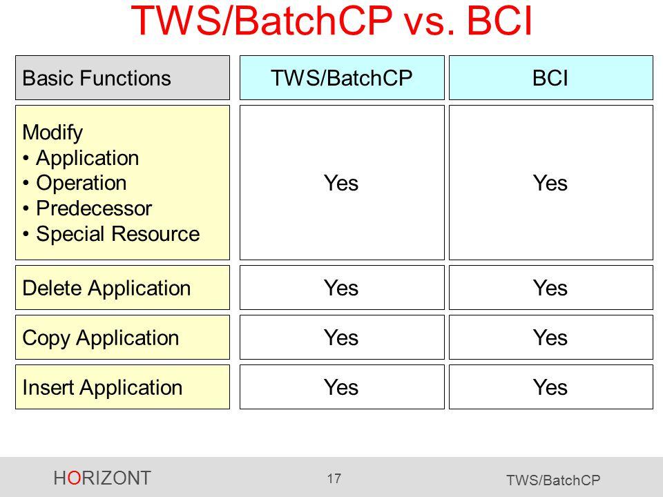 HORIZONT 17 TWS/BatchCP TWS/BatchCP vs. BCI TWS/BatchCPBCI Yes Modify Application Operation Predecessor Special Resource Delete Application Yes Copy A