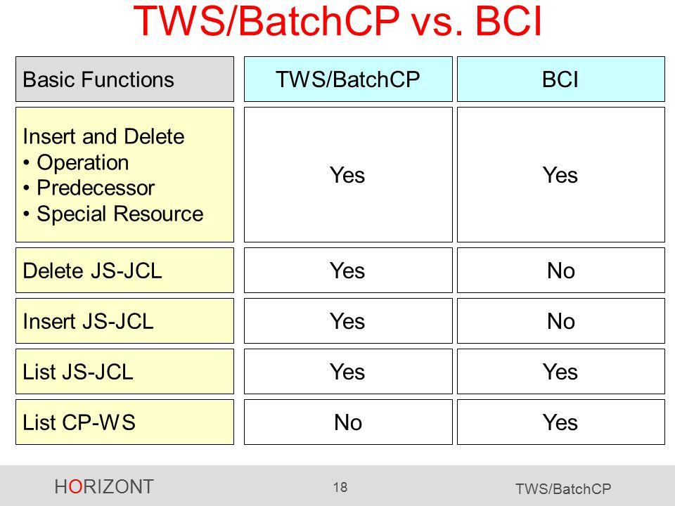 HORIZONT 18 TWS/BatchCP TWS/BatchCP vs. BCI TWS/BatchCPBCI Yes Insert and Delete Operation Predecessor Special Resource YesNo Delete JS-JCL YesNo Inse