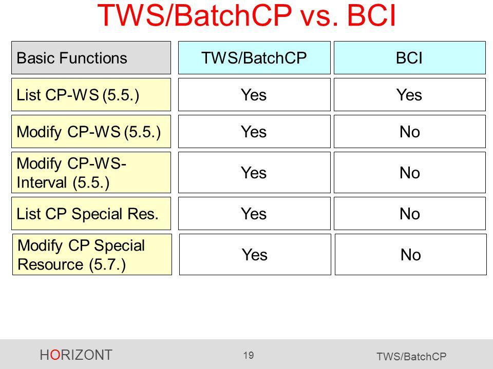 HORIZONT 19 TWS/BatchCP TWS/BatchCP vs. BCI TWS/BatchCPBCI Yes List CP-WS (5.5.) YesNo Modify CP-WS (5.5.) YesNo List CP Special Res. YesNo Modify CP-