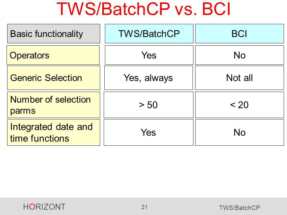 HORIZONT 21 TWS/BatchCP TWS/BatchCP vs. BCI TWS/BatchCP Operators BCI YesNo Basic functionality > 50< 20 NoYes Number of selection parms Integrated da