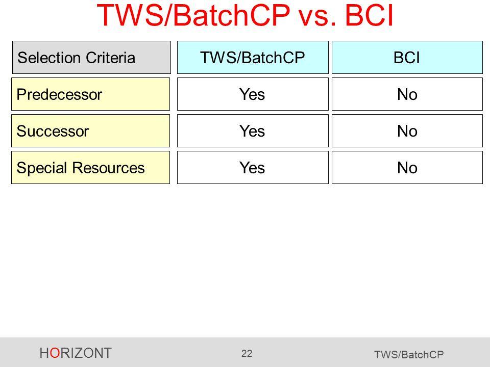 HORIZONT 22 TWS/BatchCP TWS/BatchCP vs. BCI TWS/BatchCPBCI Selection Criteria Predecessor YesNo Successor YesNo Special Resources YesNo