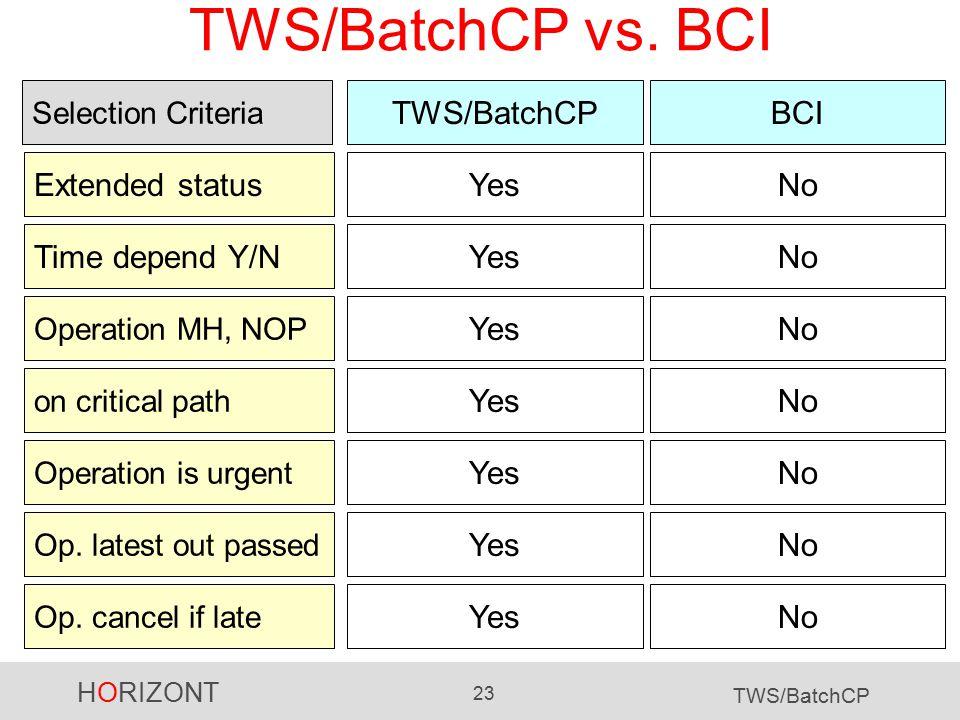 HORIZONT 23 TWS/BatchCP TWS/BatchCP vs. BCI TWS/BatchCPBCI Selection Criteria YesNo YesNoExtended status Time depend Y/N YesNo YesNo YesNo Operation M