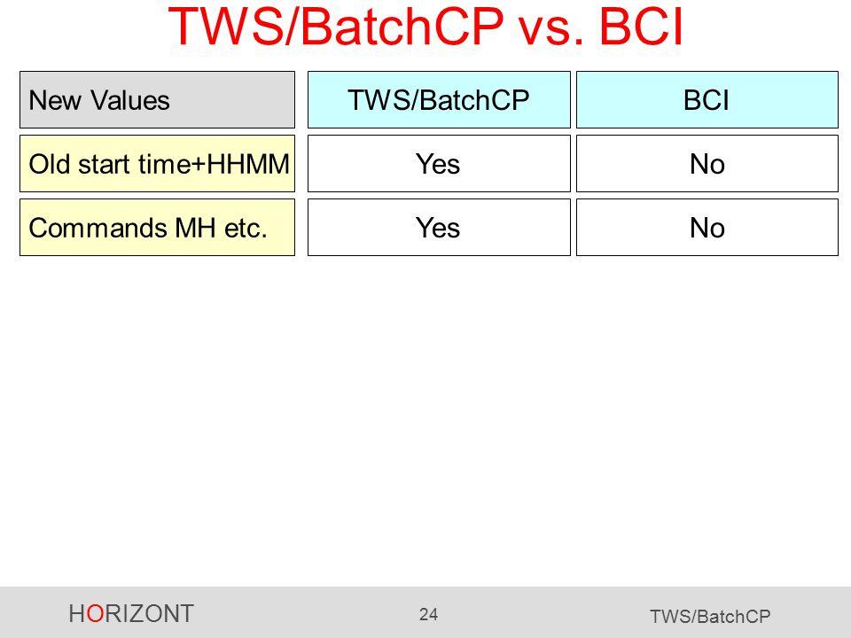 HORIZONT 24 TWS/BatchCP TWS/BatchCP vs. BCI TWS/BatchCPBCI Old start time+HHMM YesNo New Values Commands MH etc. YesNo