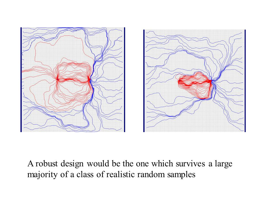 A robust design would be the one which survives a large majority of a class of realistic random samples