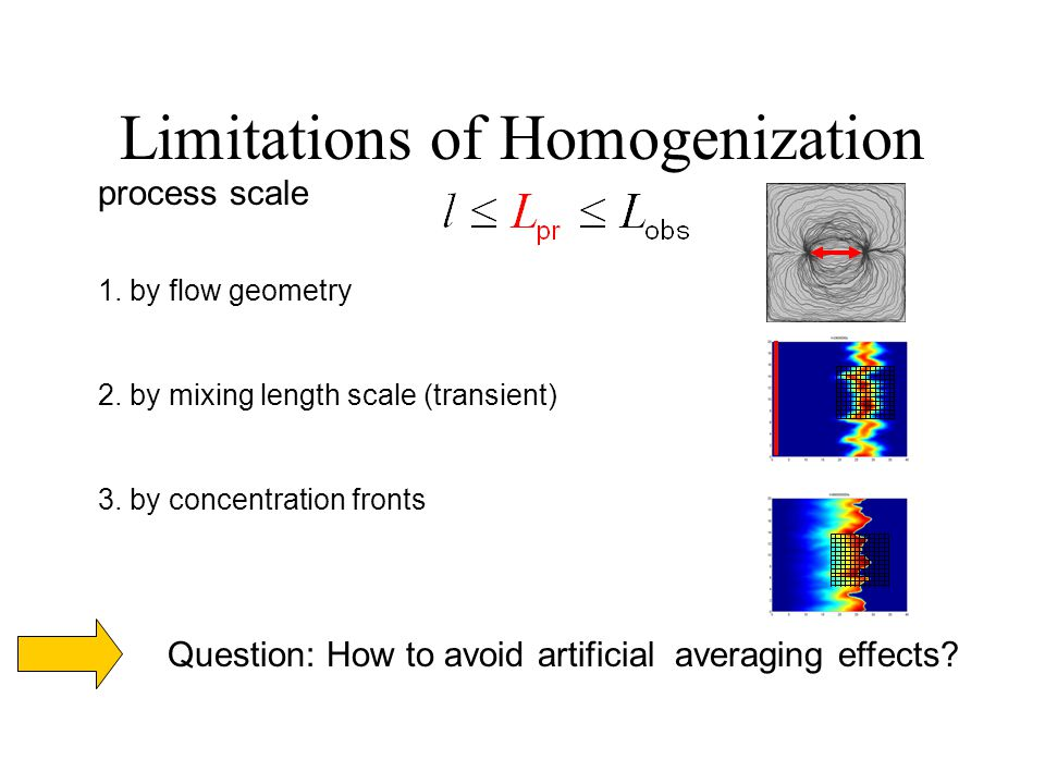 Limitations of Homogenization Question: How to avoid artificial averaging effects.