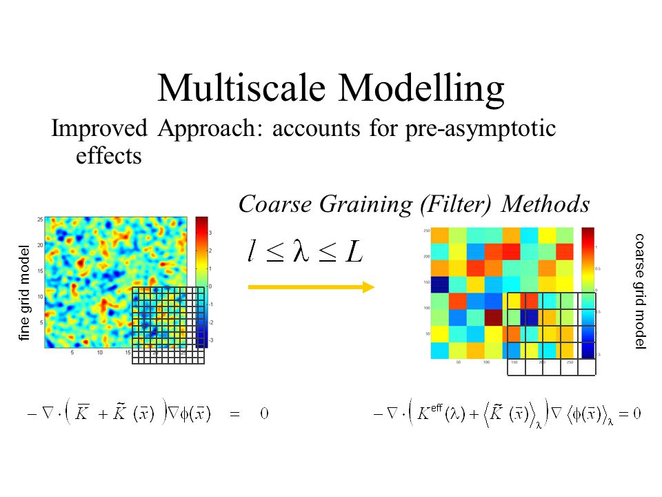 Multiscale Modelling Improved Approach: accounts for pre-asymptotic effects Coarse Graining (Filter) Methods fine grid model coarse grid model