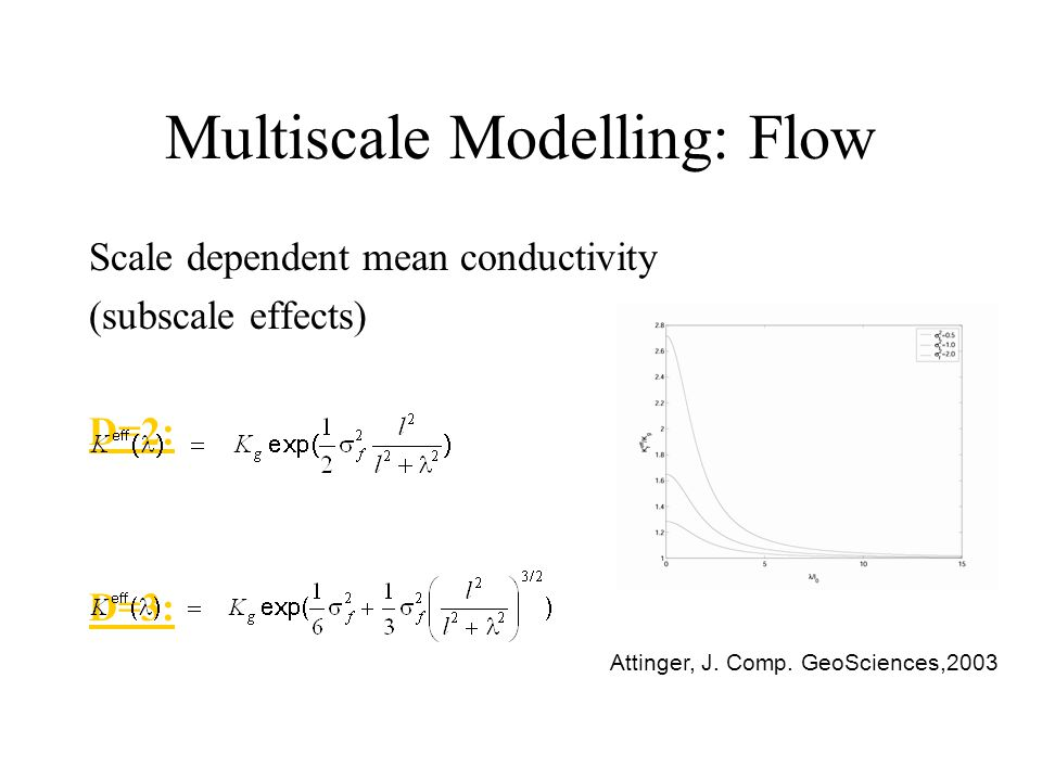 Multiscale Modelling: Flow Scale dependent mean conductivity (subscale effects) D=2: D=3: Attinger, J.