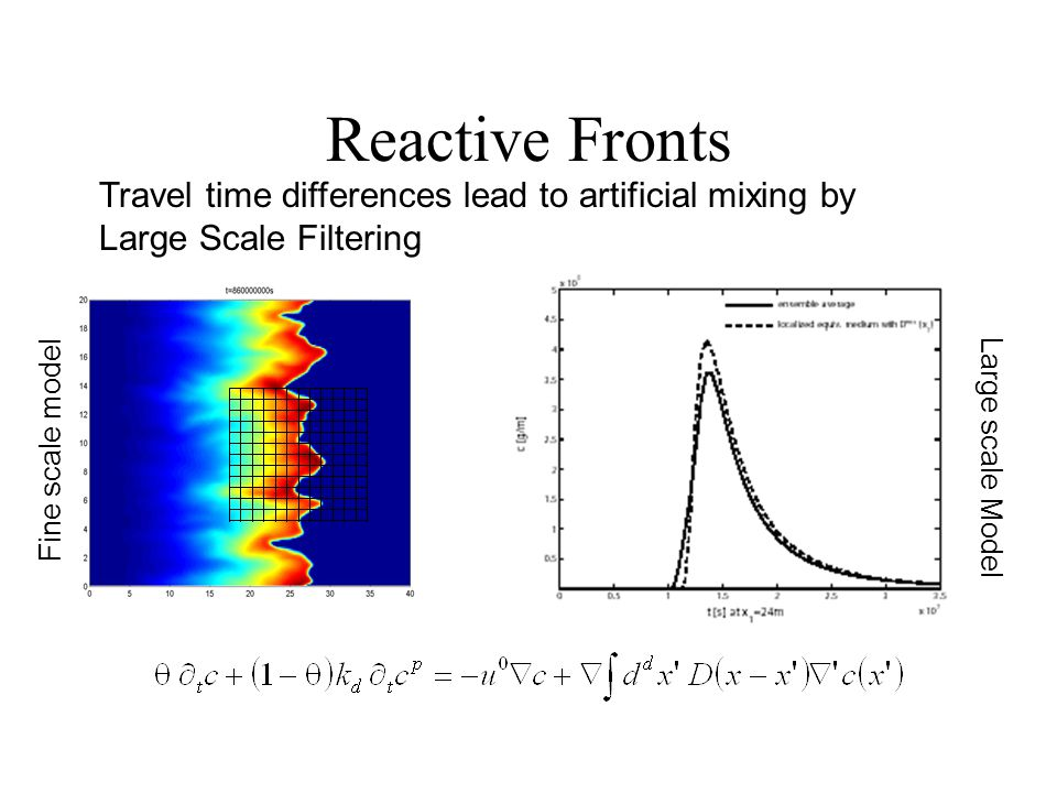 Reactive Fronts Fine scale model Large scale Model Travel time differences lead to artificial mixing by Large Scale Filtering