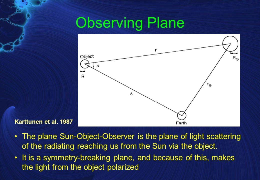 Muinonen et al. 2002 Photometric & Polarimetric Phase Effects