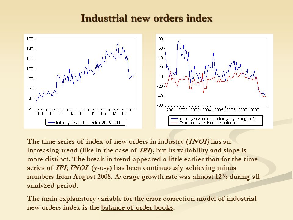 Industrial new orders index The time series of index of new orders in industry (INOI) has an increasing trend (like in the case of IPI), but its variability and slope is more distinct.