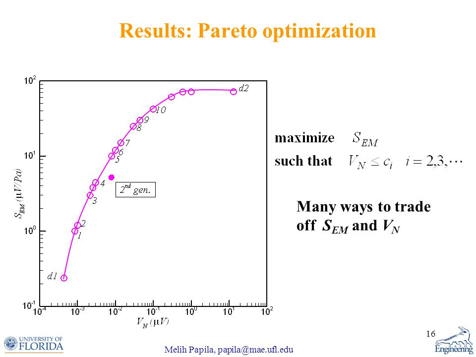 Melih Papila, papila@mae.ufl.edu 16 Results: Pareto optimization Many ways to trade off S EM and V N