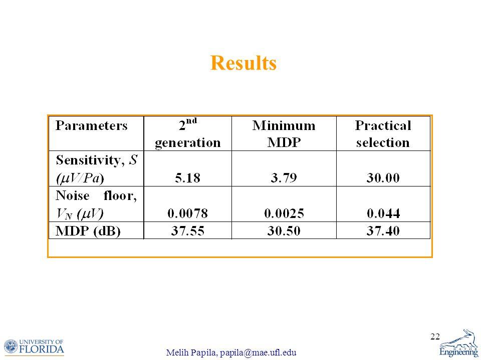 Melih Papila, papila@mae.ufl.edu 22 Results