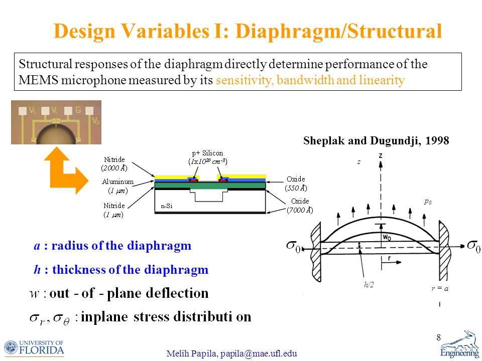 Melih Papila, papila@mae.ufl.edu 8 Design Variables I: Diaphragm/Structural z p 0 r = a h/2 Sheplak and Dugundji, 1998 a : radius of the diaphragm h : thickness of the diaphragm Structural responses of the diaphragm directly determine performance of the MEMS microphone measured by its sensitivity, bandwidth and linearity