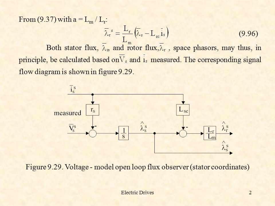 Electric Drives3 On the other hand the current model for the rotor flux space phasor is based on rotor equation in rotor coordinates (  b =  r ): (9.97) Two coordinate transformations - one for current and other for rotor flux - are required to produce results in stator coordinates.