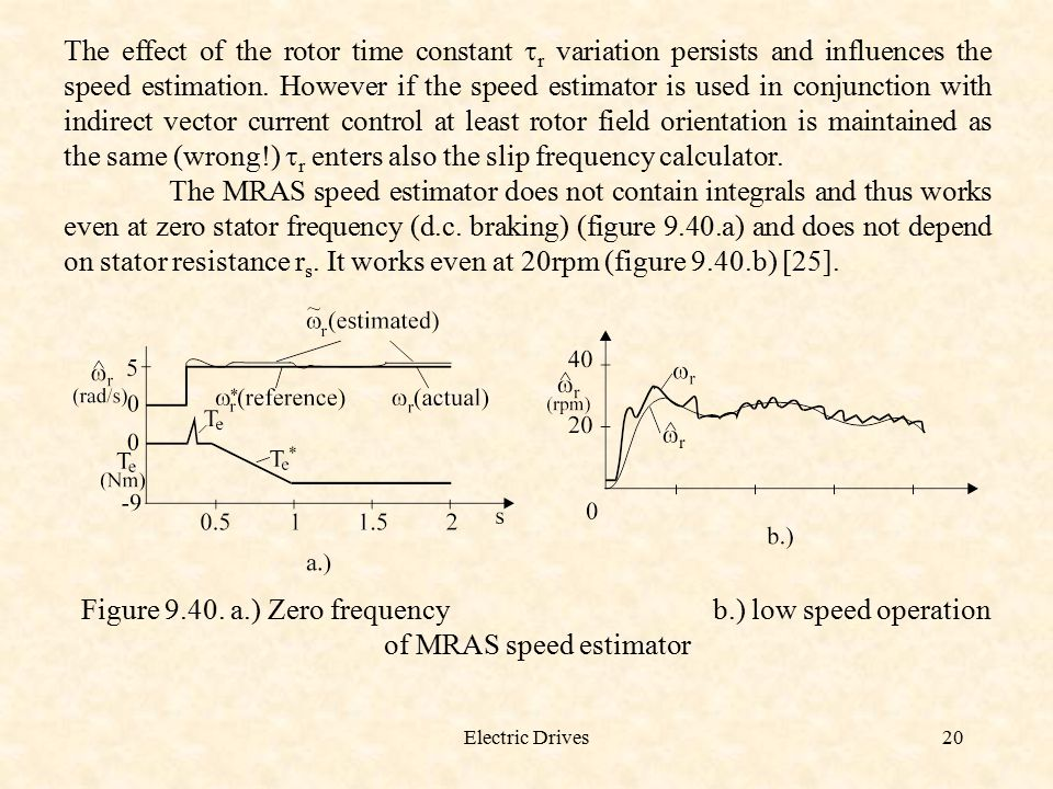 Electric Drives20 The effect of the rotor time constant  r variation persists and influences the speed estimation. However if the speed estimator is
