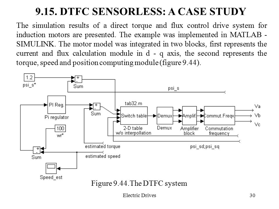 Electric Drives30 9.15. DTFC SENSORLESS: A CASE STUDY The simulation results of a direct torque and flux control drive system for induction motors are