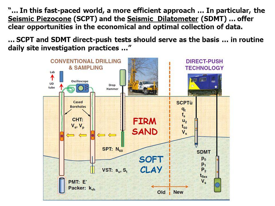 Validation of DMT-K D method LANDSLIDE FILIPPONE (Chieti) LANDSLIDE CAVE VECCHIE (S.