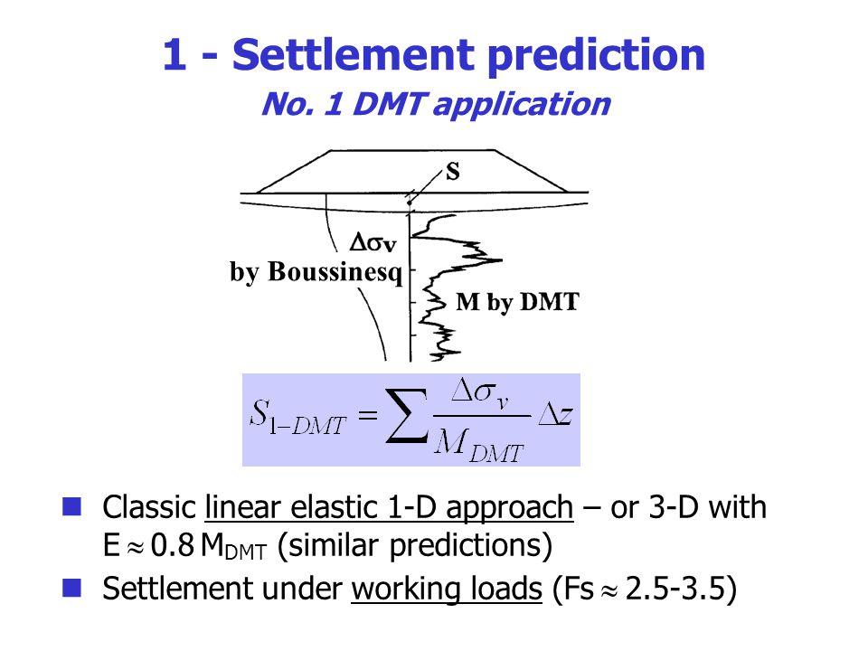 Summary + latest version CRR-K D correlation see Monaco et al.