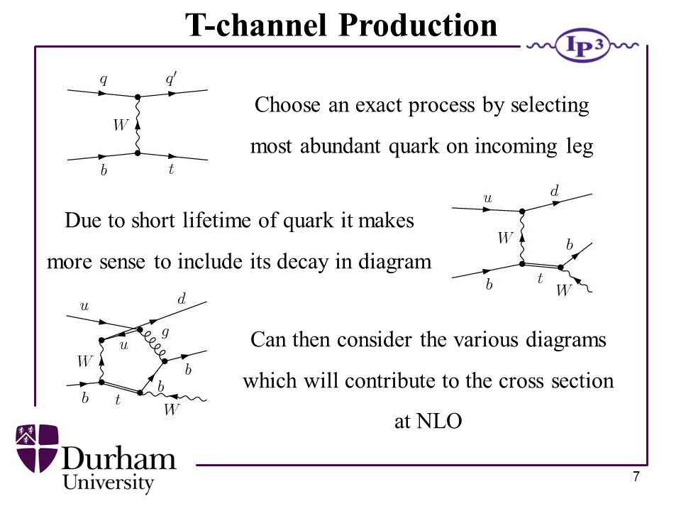 7 T-channel Production Choose an exact process by selecting most abundant quark on incoming leg Due to short lifetime of quark it makes more sense to include its decay in diagram Can then consider the various diagrams which will contribute to the cross section at NLO