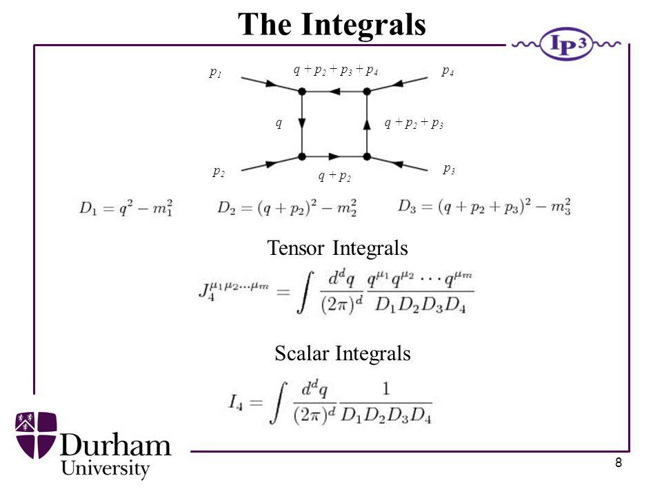 8 The Integrals p1p1 p2p2 p3p3 p4p4 q q + p 2 q + p 2 + p 3 q + p 2 + p 3 + p 4 Tensor Integrals Scalar Integrals