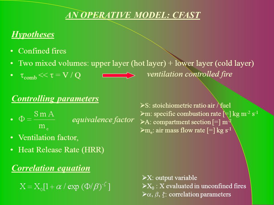 AN OPERATIVE MODEL: CFAST Confined fires Two mixed volumes: upper layer (hot layer) + lower layer (cold layer)  comb <<  = V / Q Hypotheses  S: sto