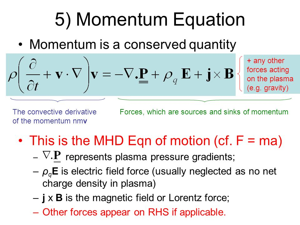 5) Momentum Equation Momentum is a conserved quantity This is the MHD Eqn of motion (cf.