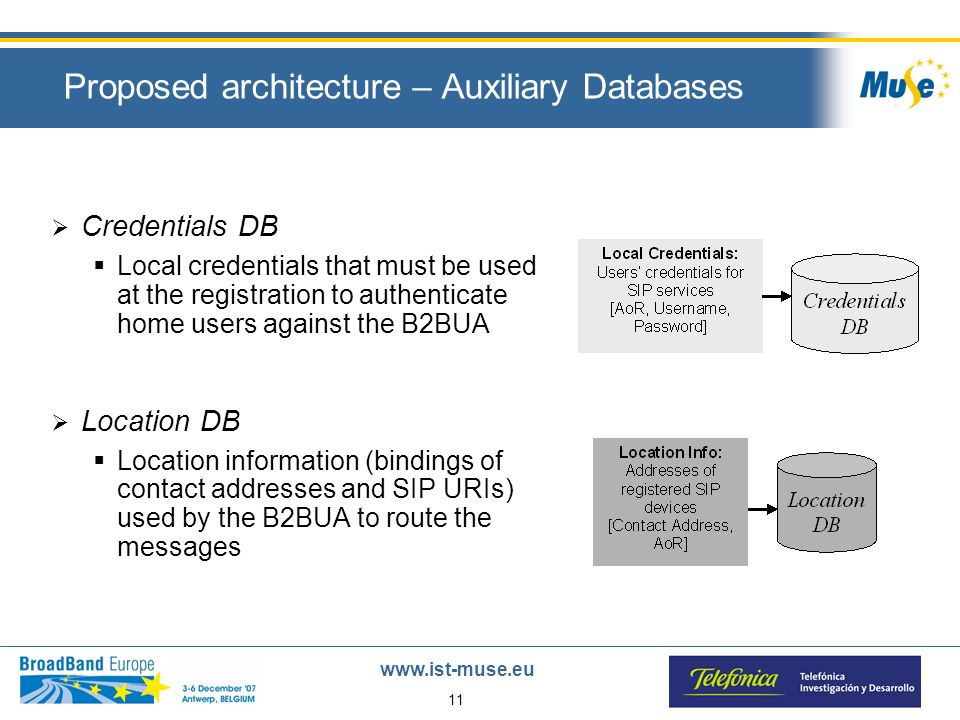 11 www.ist-muse.eu Proposed architecture – Auxiliary Databases  Credentials DB  Local credentials that must be used at the registration to authenticate home users against the B2BUA  Location DB  Location information (bindings of contact addresses and SIP URIs) used by the B2BUA to route the messages