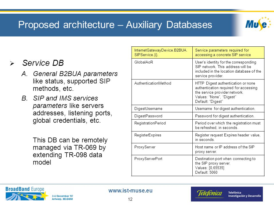 12 www.ist-muse.eu Proposed architecture – Auxiliary Databases  Service DB A.General B2BUA parameters like status, supported SIP methods, etc.