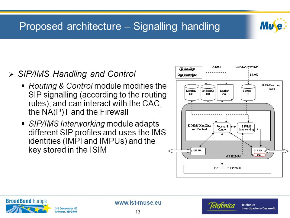 13 www.ist-muse.eu Proposed architecture – Signalling handling  SIP/IMS Handling and Control  Routing & Control module modifies the SIP signalling (according to the routing rules), and can interact with the CAC, the NA(P)T and the Firewall  SIP/IMS Interworking module adapts different SIP profiles and uses the IMS identities (IMPI and IMPUs) and the key stored in the ISIM