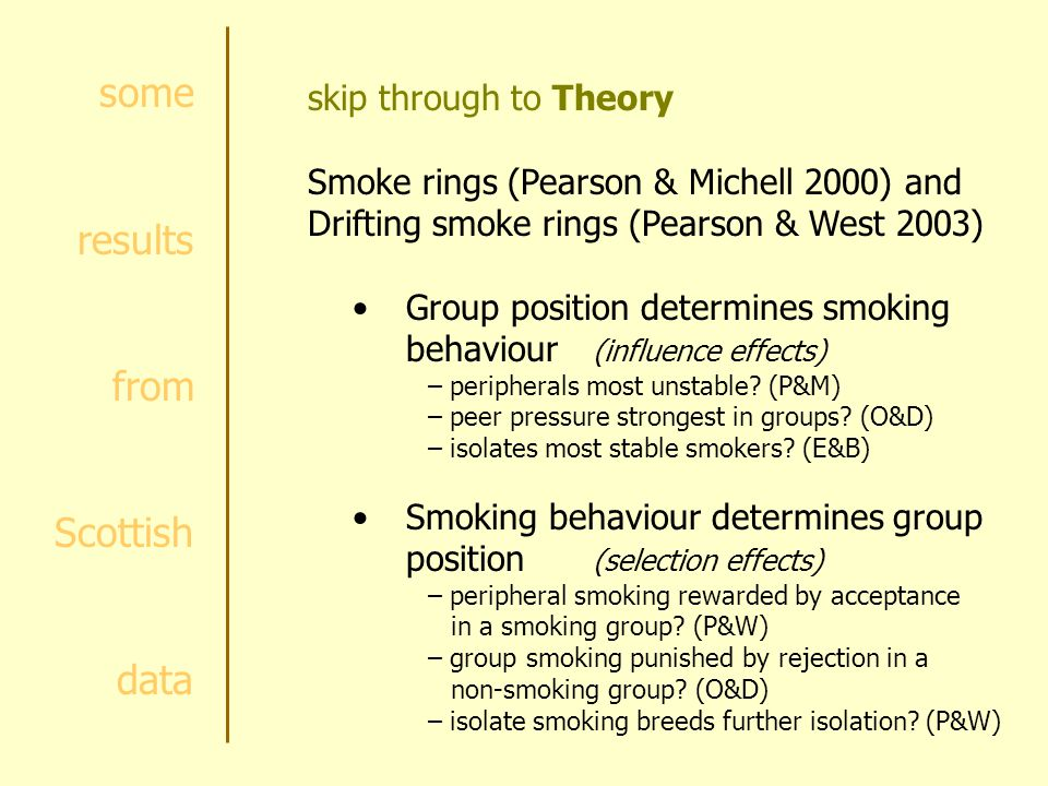 some results from Scottish data skip through to Theory Smoke rings (Pearson & Michell 2000) and Drifting smoke rings (Pearson & West 2003) Group position determines smoking behaviour (influence effects) – peripherals most unstable.