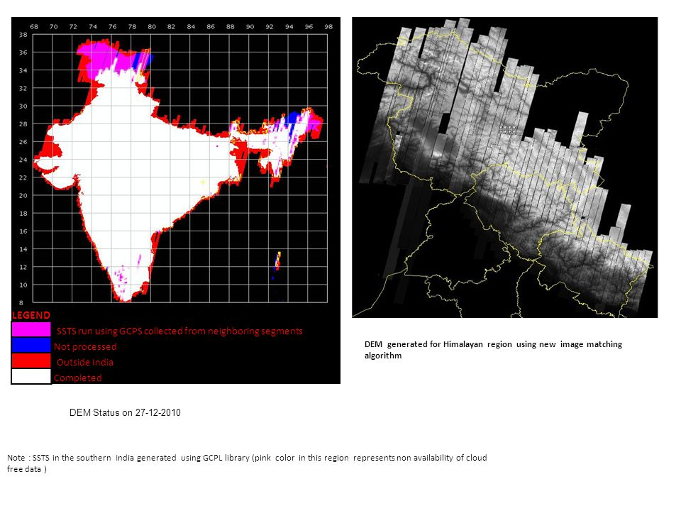 DEM generated for Himalayan region using new image matching algorithm LEGEND SSTS run using GCPS collected from neighboring segments Not processed Outside India Completed Note : SSTS in the southern India generated using GCPL library (pink color in this region represents non availability of cloud free data ) DEM Status on 27-12-2010
