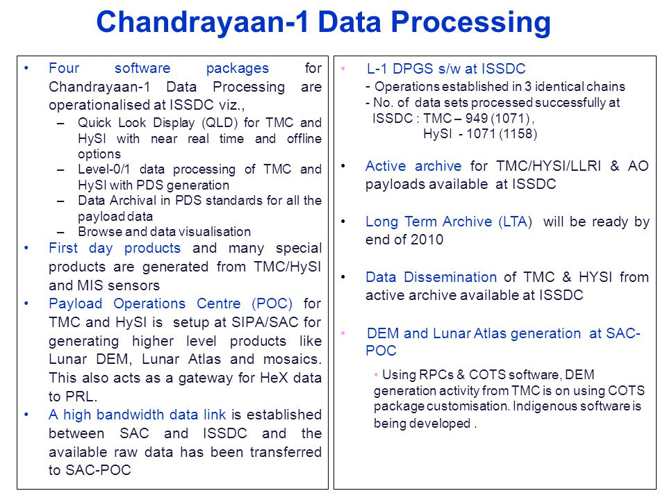 Four software packages for Chandrayaan-1 Data Processing are operationalised at ISSDC viz., –Quick Look Display (QLD) for TMC and HySI with near real