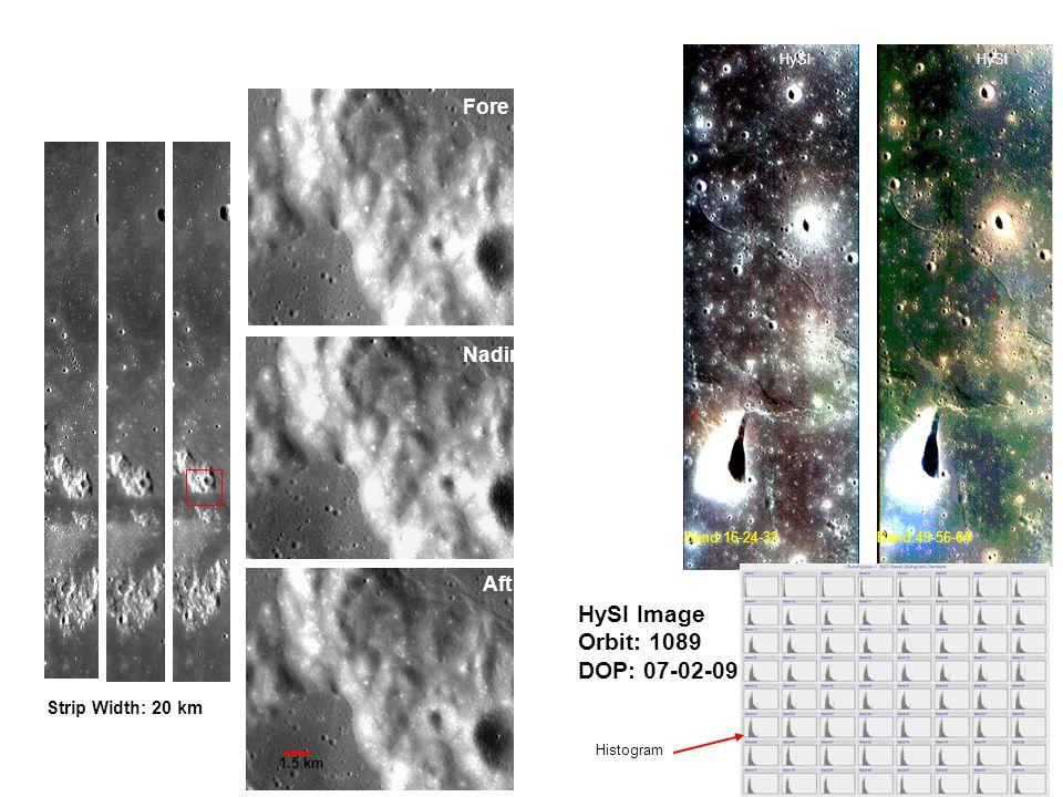 Chandrayaan-1 TMC & HySI Images Fore NadirAft Fore Nadir Aft TMC Image Orbit: 1936 DOP: 17-04-09 HySI Band:16-24-32Band:49-56-64 HySI Image Orbit: 1089 DOP: 07-02-09 Histogram 1.5 km Strip Width: 20 km