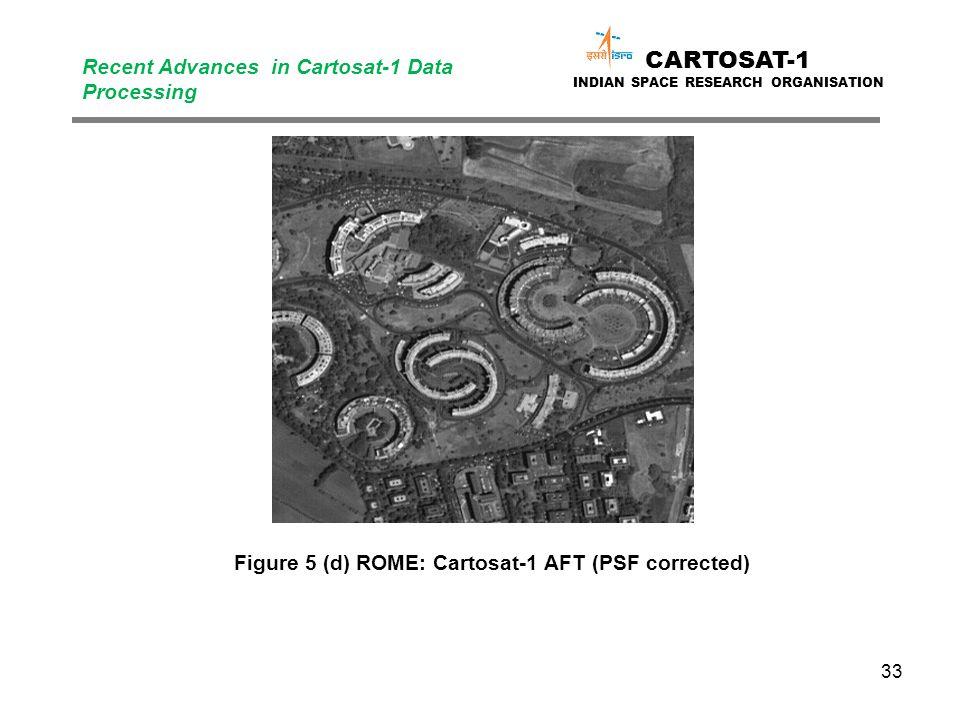 33 CARTOSAT-1 INDIAN SPACE RESEARCH ORGANISATION Recent Advances in Cartosat-1 Data Processing Figure 5 (d) ROME: Cartosat-1 AFT (PSF corrected)