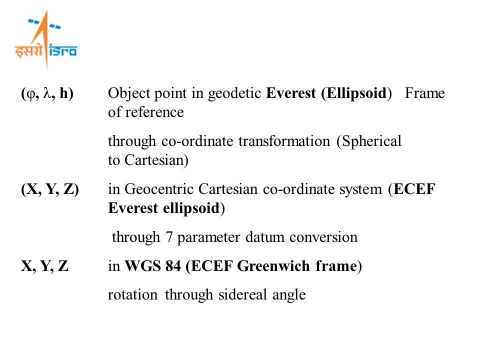 (φ, λ, h) Object point in geodetic Everest (Ellipsoid) Frame of reference through co-ordinate transformation (Spherical to Cartesian) (X, Y, Z) in Geocentric Cartesian co-ordinate system (ECEF Everest ellipsoid) through 7 parameter datum conversion X, Y, Z in WGS 84 (ECEF Greenwich frame) rotation through sidereal angle