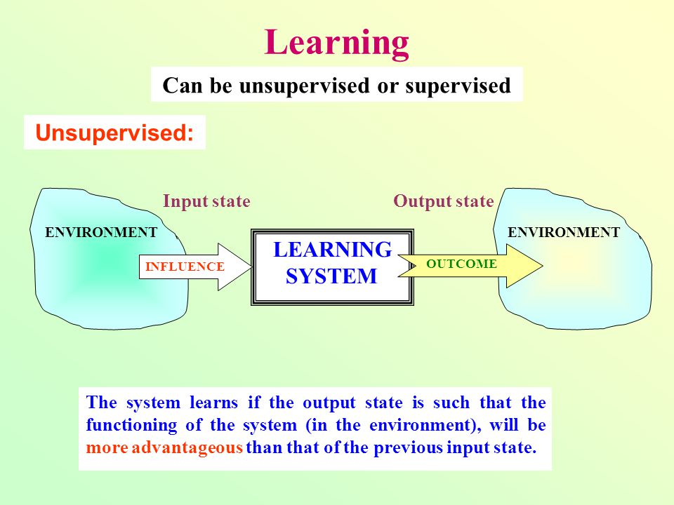 Supervised: LEARNING SYSTEM Input state ENVIRONMENT INFLUENCE ENVIRONMENT OUTCOME TEACHER Comparison Desired state Learning Output state The system learns if the output state is such that the system will be more advantageous than that of the previous input state.