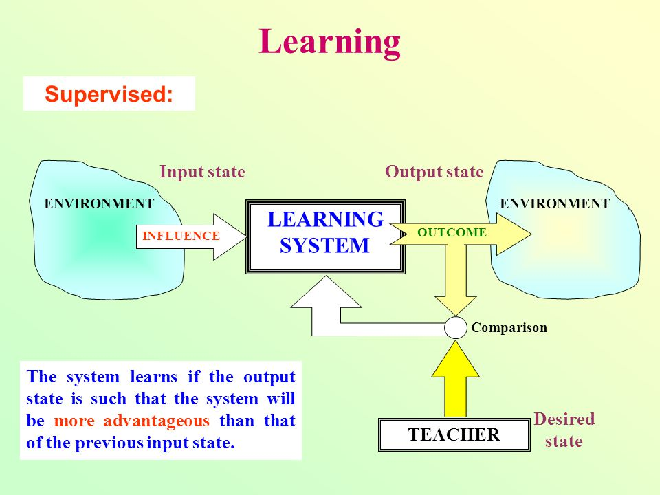 Learning denotes changes in a system that are adaptive in the sense that they enable the system to do the same task(s) drawn from the same population more effectively the next time Simon H: The Sciences of the Artificial.