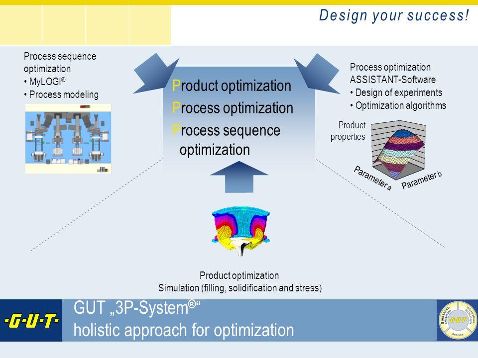 D e s i g n y o u r s u c c e s s ! GIesserei Umwelt Technik GmbH Product properties Parameter b Parameter a Process optimization ASSISTANT-Software D