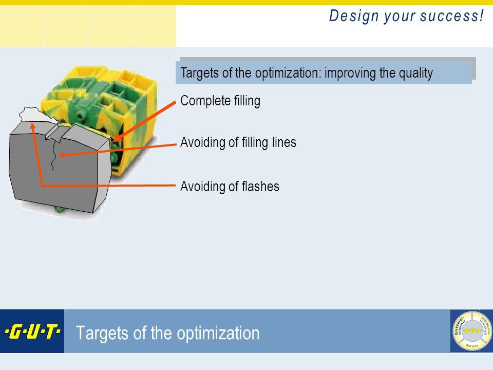 D e s i g n y o u r s u c c e s s ! GIesserei Umwelt Technik GmbH Targets of the optimization Complete filling Avoiding of filling lines Avoiding of f
