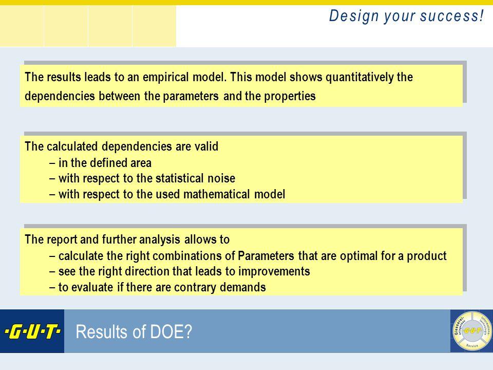 D e s i g n y o u r s u c c e s s . GIesserei Umwelt Technik GmbH Results of DOE.