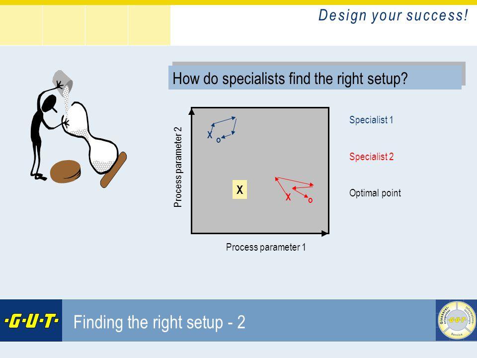 D e s i g n y o u r s u c c e s s ! GIesserei Umwelt Technik GmbH Finding the right setup - 2 X Process parameter 2 o X o X Process parameter 1 Specia